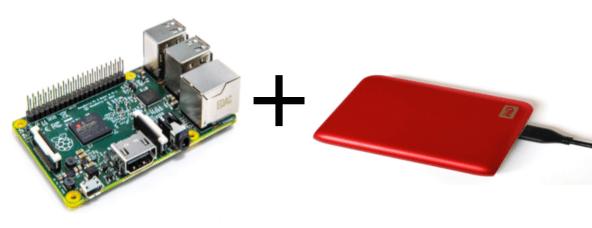 Raspberry Pi og ekstern harddisk
